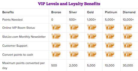 SltJar Casino VIP Online Club