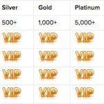 Casino VIP | Free Membership | Daily Free Cash Bonus!